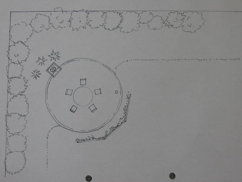Gartenplanung Technische Zeichnung
