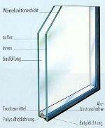 Isolierverglasung